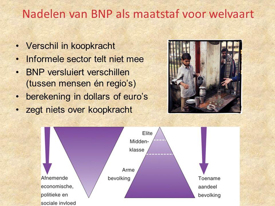 Verschil in koopkracht Informele sector telt niet mee BNP versluiert verschillen (tussen mensen én regio's) berekening in dollars of euro's zegt niets over koopkracht Nadelen van BNP als maatstaf voor welvaart