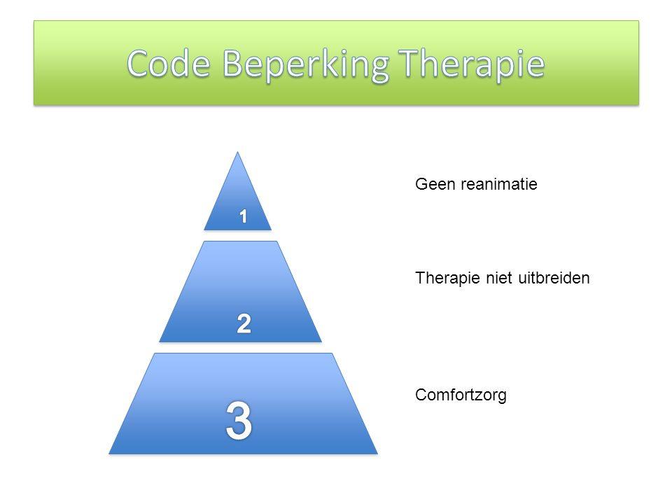 Comfortzorg Therapie niet uitbreiden Geen reanimatie