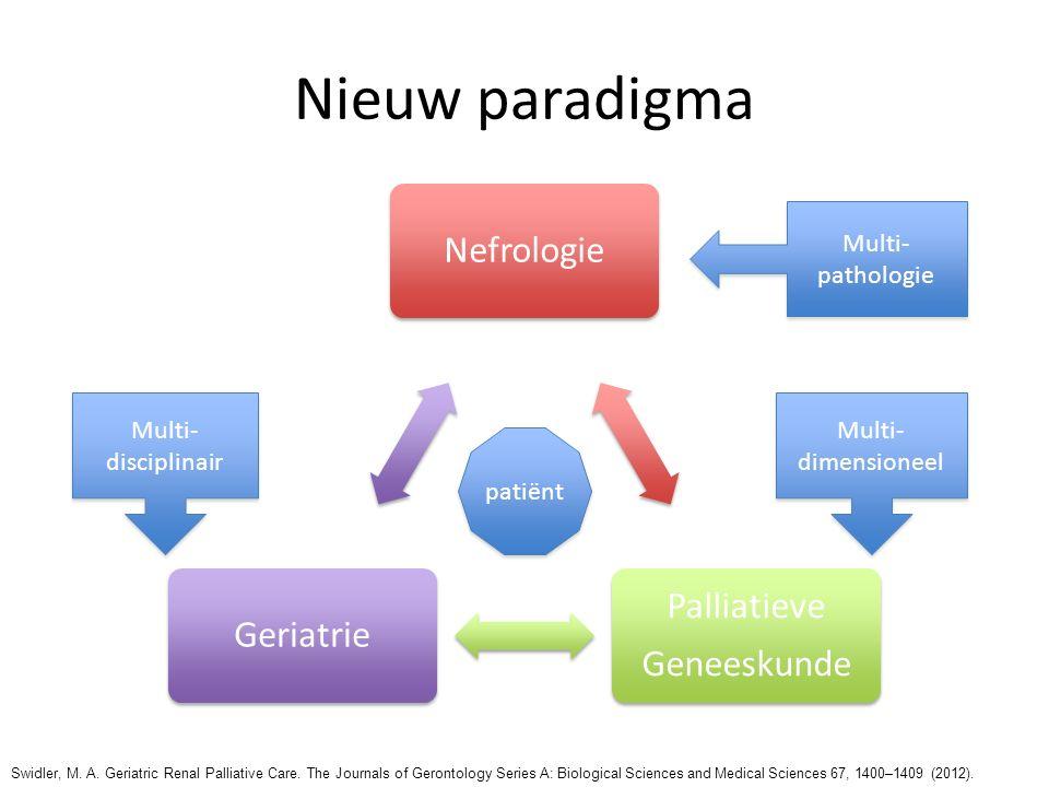 Nieuw paradigma Nefrologie Palliatieve Geneeskunde Geriatrie Multi- pathologie Multi- disciplinair Multi- dimensioneel patiënt Swidler, M.