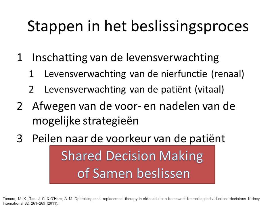 Stappen in het beslissingsproces 1Inschatting van de levensverwachting 1Levensverwachting van de nierfunctie (renaal) 2Levensverwachting van de patiënt (vitaal) 2Afwegen van de voor- en nadelen van de mogelijke strategieën 3Peilen naar de voorkeur van de patiënt Tamura, M.