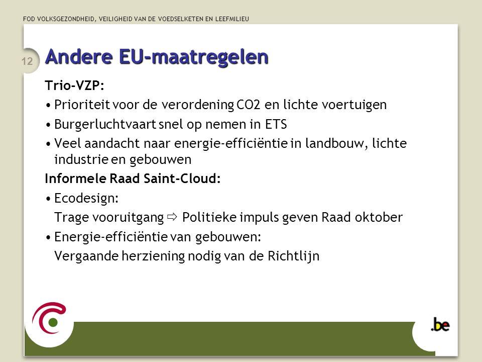 FOD VOLKSGEZONDHEID, VEILIGHEID VAN DE VOEDSELKETEN EN LEEFMILIEU 12 Andere EU-maatregelen Trio-VZP: Prioriteit voor de verordening CO2 en lichte voer