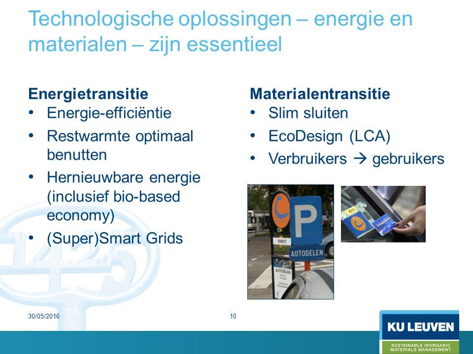 Technologische oplossingen – energie en materialen – zijn essentieel Energietransitie Energie-efficiëntie Restwarmte optimaal benutten Hernieuwbare energie (inclusief bio-based economy) (Super)Smart Grids Materialentransitie Slim sluiten EcoDesign (LCA) Verbruikers  gebruikers 30/05/201610