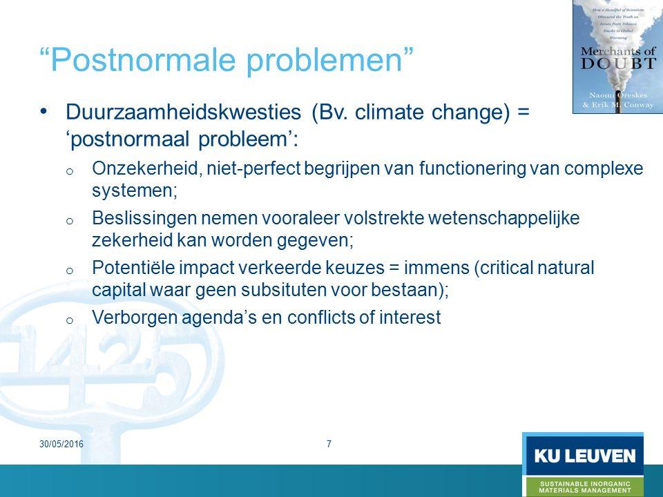 Postnormale problemen Duurzaamheidskwesties (Bv.