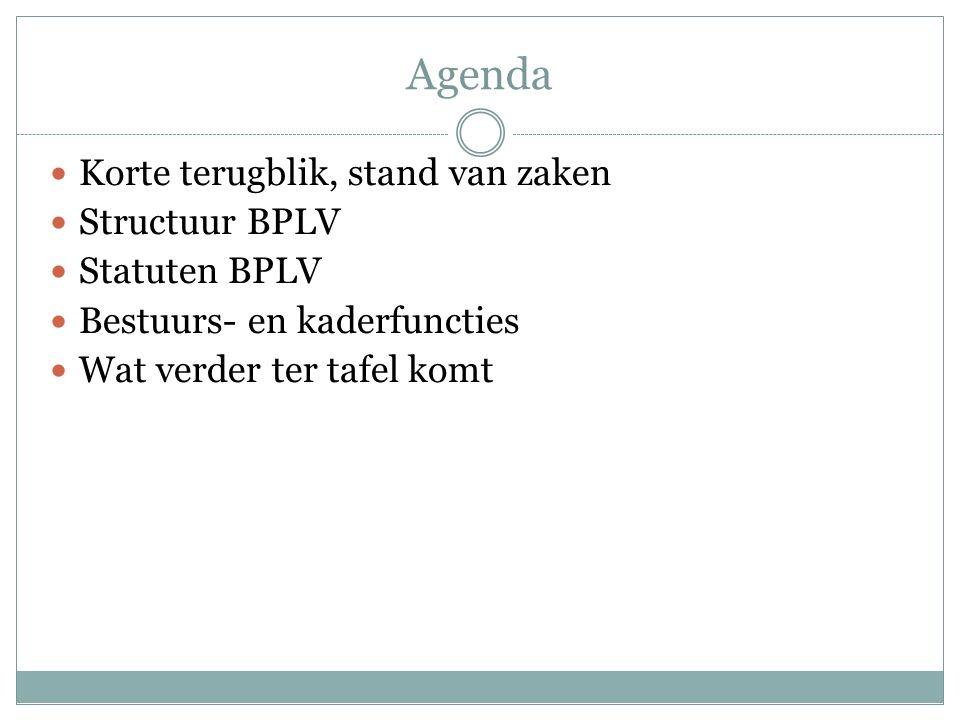 Agenda Korte terugblik, stand van zaken Structuur BPLV Statuten BPLV Bestuurs- en kaderfuncties Wat verder ter tafel komt
