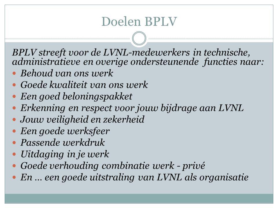 Doelen BPLV BPLV streeft voor de LVNL-medewerkers in technische, administratieve en overige ondersteunende functies naar: Behoud van ons werk Goede kw
