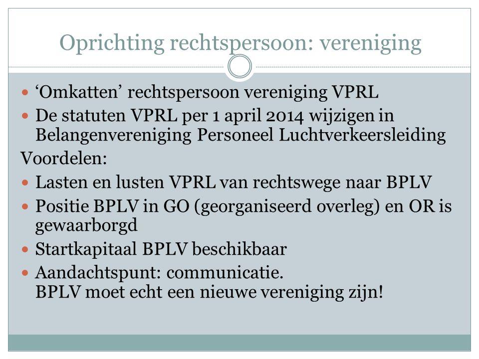 Oprichting rechtspersoon: vereniging 'Omkatten' rechtspersoon vereniging VPRL De statuten VPRL per 1 april 2014 wijzigen in Belangenvereniging Persone