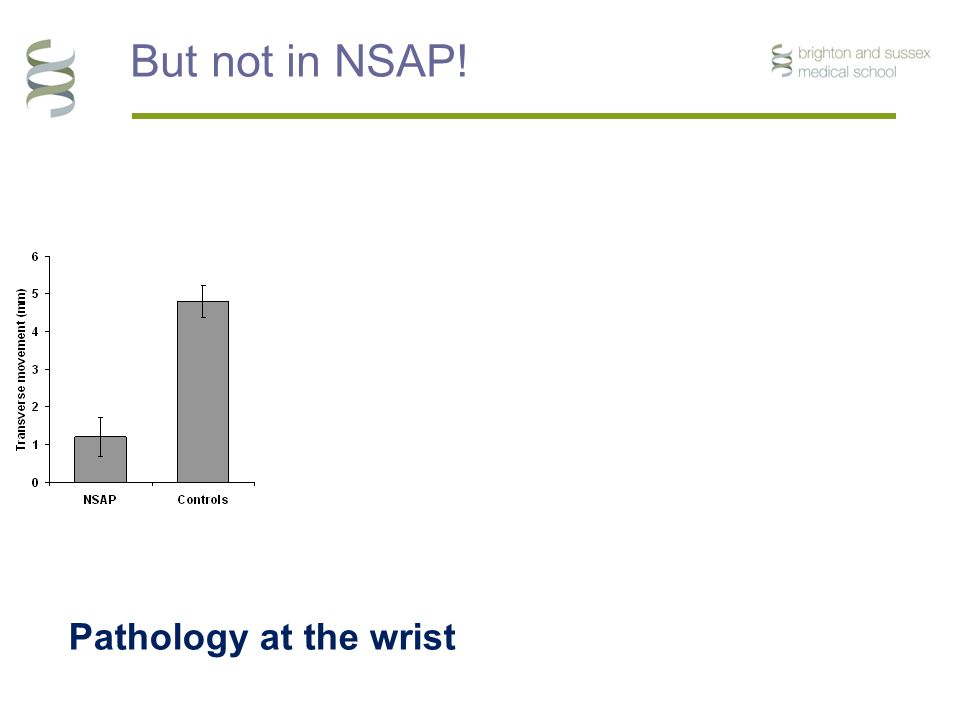 But not in NSAP! Pathology at the wrist