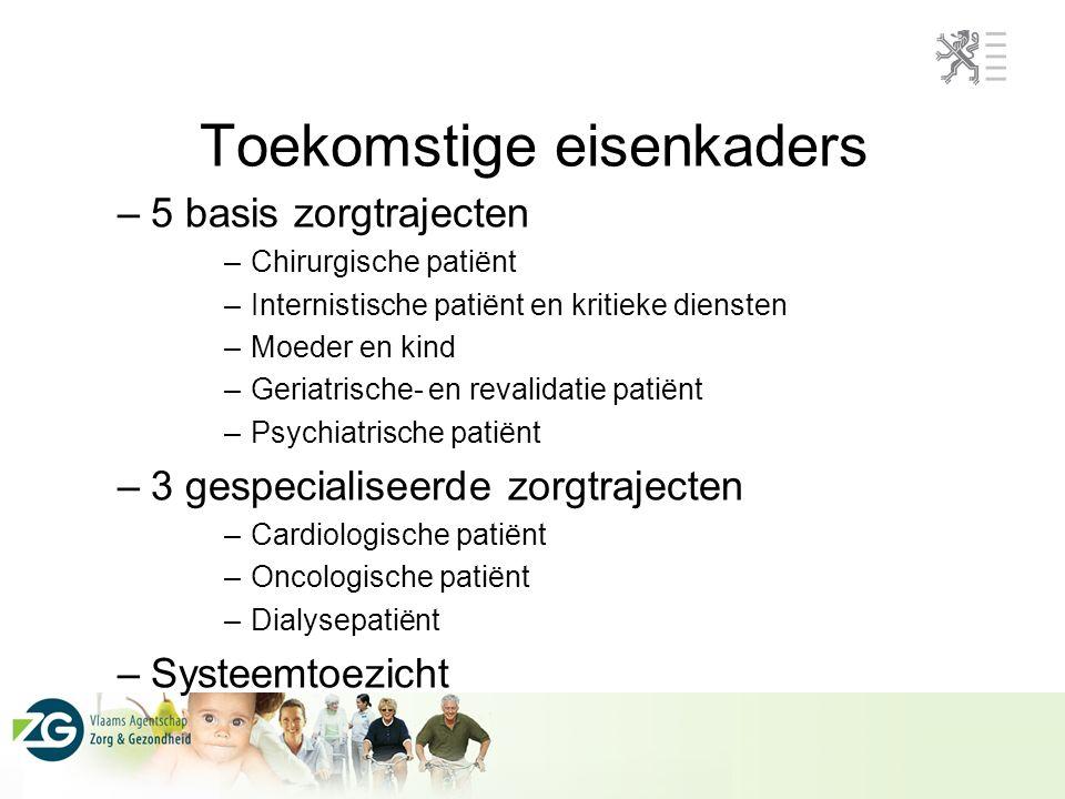 Toekomstige eisenkaders –5 basis zorgtrajecten –Chirurgische patiënt –Internistische patiënt en kritieke diensten –Moeder en kind –Geriatrische- en revalidatie patiënt –Psychiatrische patiënt –3 gespecialiseerde zorgtrajecten –Cardiologische patiënt –Oncologische patiënt –Dialysepatiënt –Systeemtoezicht