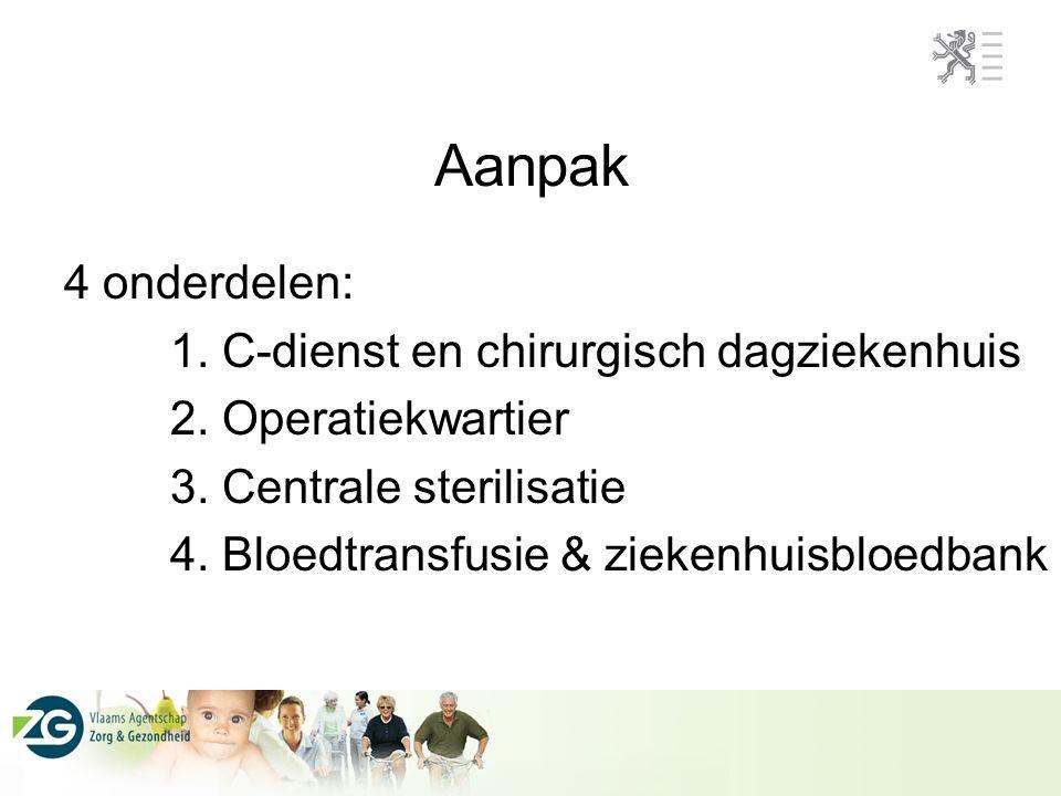 Aanpak 4 onderdelen: 1. C-dienst en chirurgisch dagziekenhuis 2.