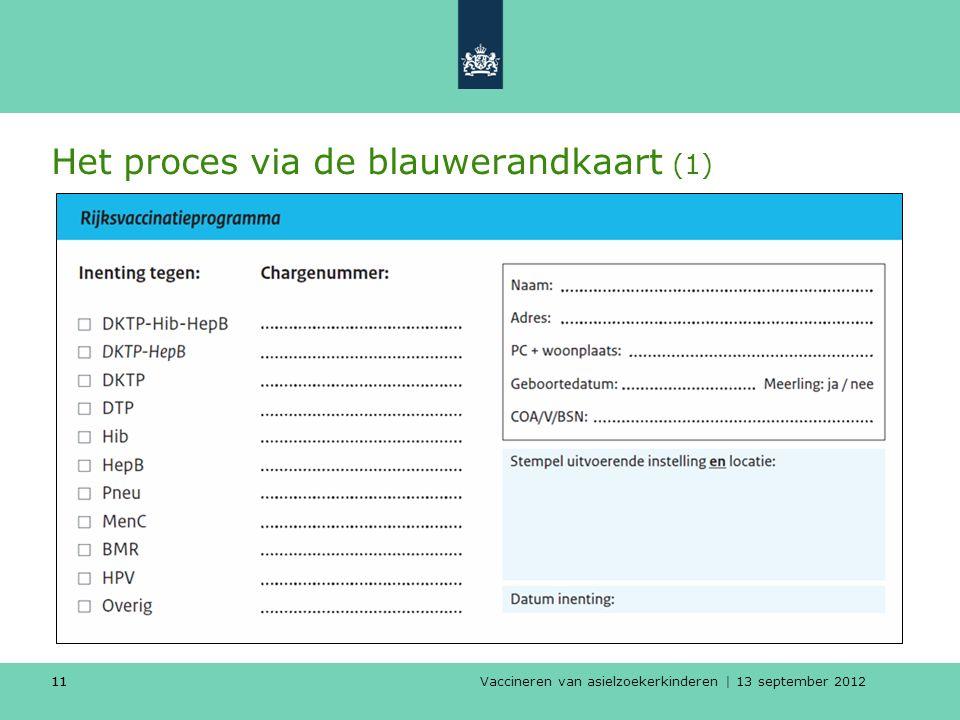 Vaccineren van asielzoekerkinderen | 13 september 2012 11 Het proces via de blauwerandkaart (1) 11