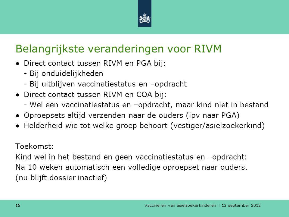 Vaccineren van asielzoekerkinderen | 13 september 2012 16 Belangrijkste veranderingen voor RIVM ●Direct contact tussen RIVM en PGA bij: - Bij onduidel