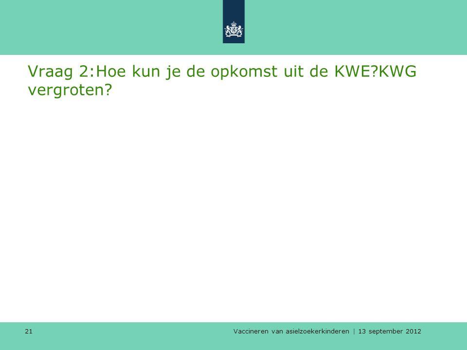 Vaccineren van asielzoekerkinderen | 13 september 2012 21 Vraag 2:Hoe kun je de opkomst uit de KWE?KWG vergroten?