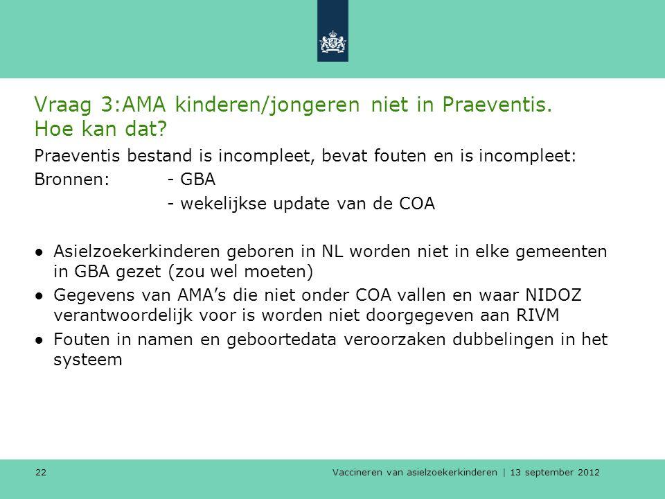Vaccineren van asielzoekerkinderen | 13 september 2012 22 Vraag 3:AMA kinderen/jongeren niet in Praeventis. Hoe kan dat? Praeventis bestand is incompl