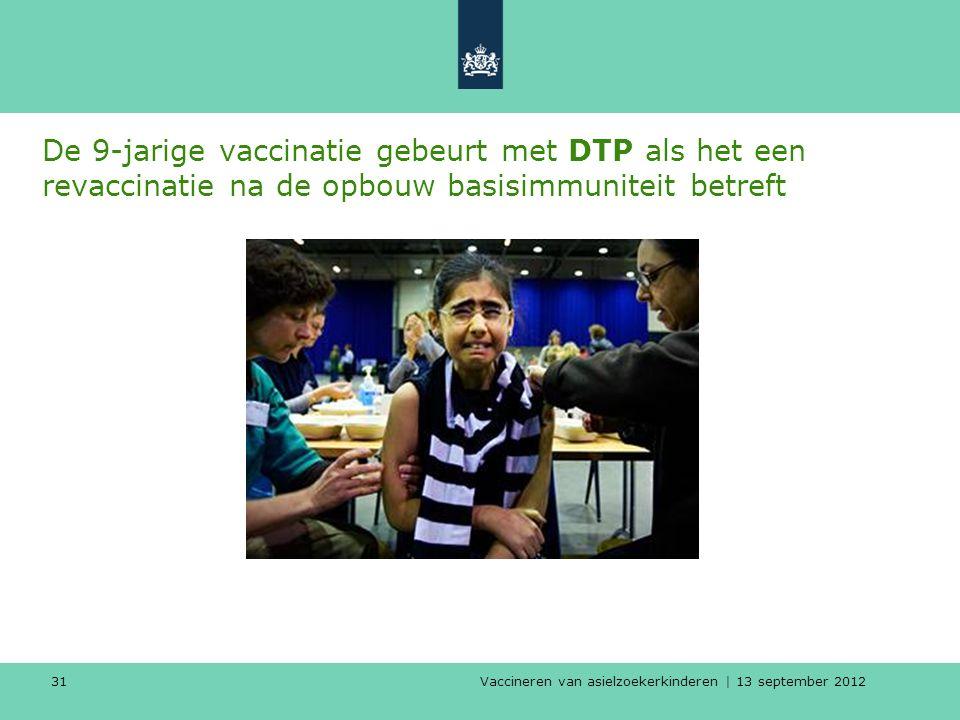 Vaccineren van asielzoekerkinderen | 13 september 2012 31 De 9-jarige vaccinatie gebeurt met DTP als het een revaccinatie na de opbouw basisimmuniteit
