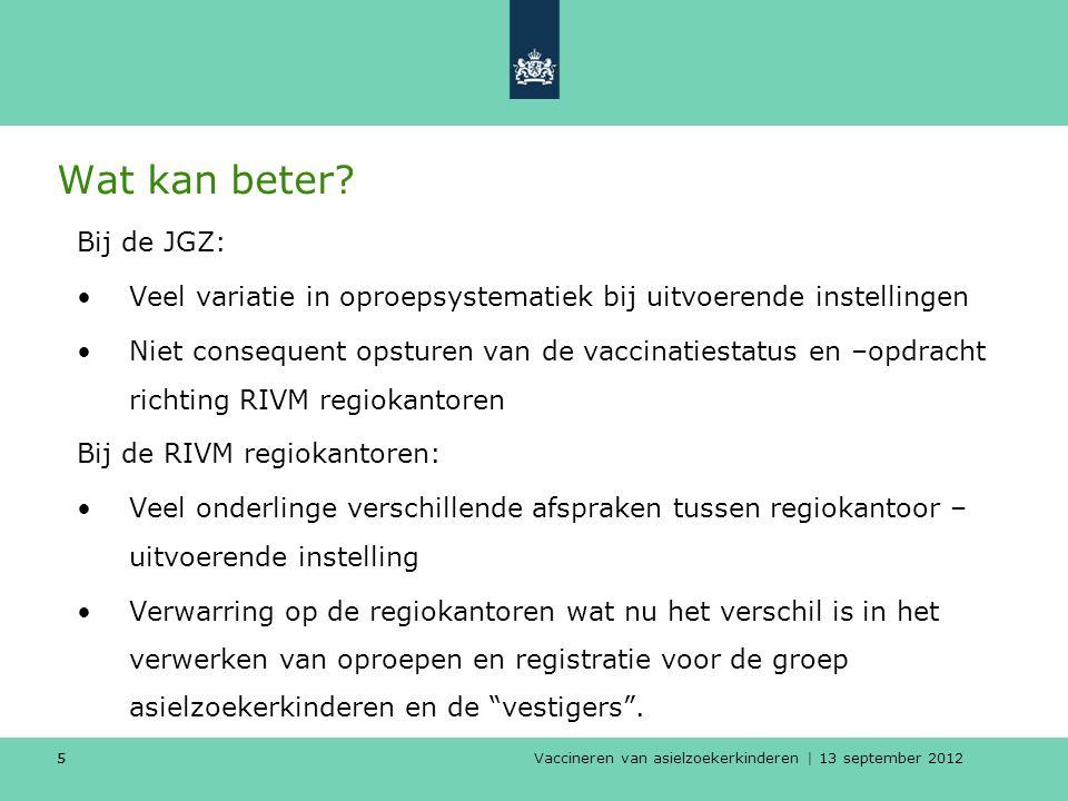 Vaccineren van asielzoekerkinderen | 13 september 2012 55 Wat kan beter? Bij de JGZ: Veel variatie in oproepsystematiek bij uitvoerende instellingen N