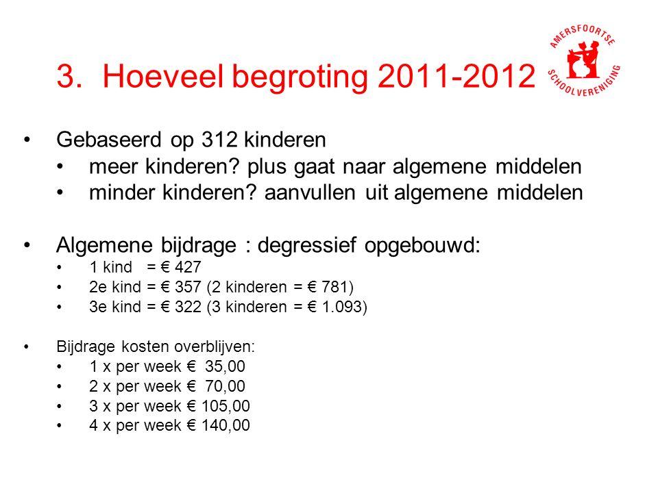 3. Hoeveel begroting 2011-2012 Gebaseerd op 312 kinderen meer kinderen.