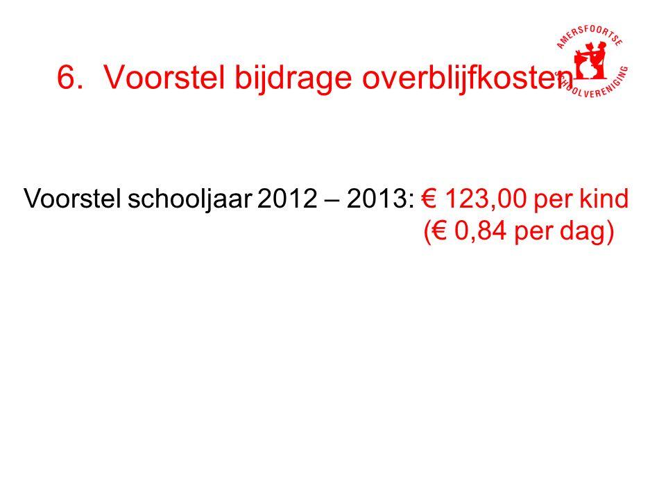 7.Wat zijn de financiele gevolgen vaste bedragen per 2012 -2013.