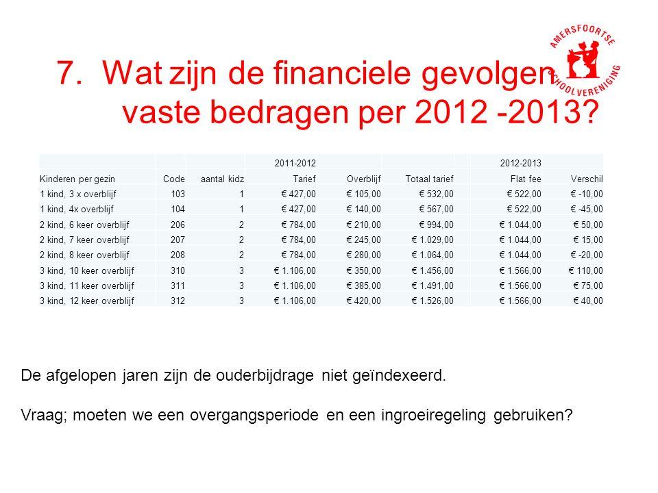 7. Wat zijn de financiele gevolgen vaste bedragen per 2012 -2013.