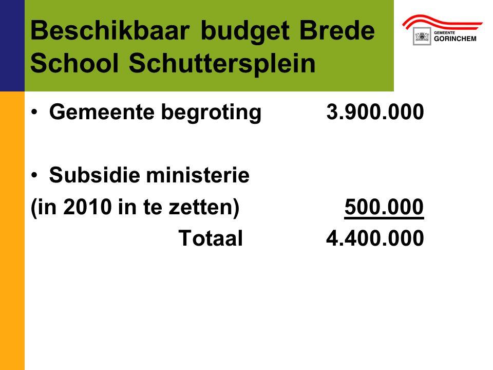 Beschikbaar budget Brede School Schuttersplein Gemeente begroting3.900.000 Subsidie ministerie (in 2010 in te zetten) 500.000 Totaal4.400.000