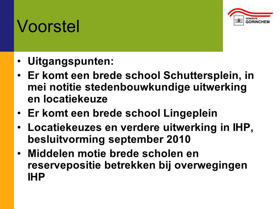 Voorstel Uitgangspunten: Er komt een brede school Schuttersplein, in mei notitie stedenbouwkundige uitwerking en locatiekeuze Er komt een brede school