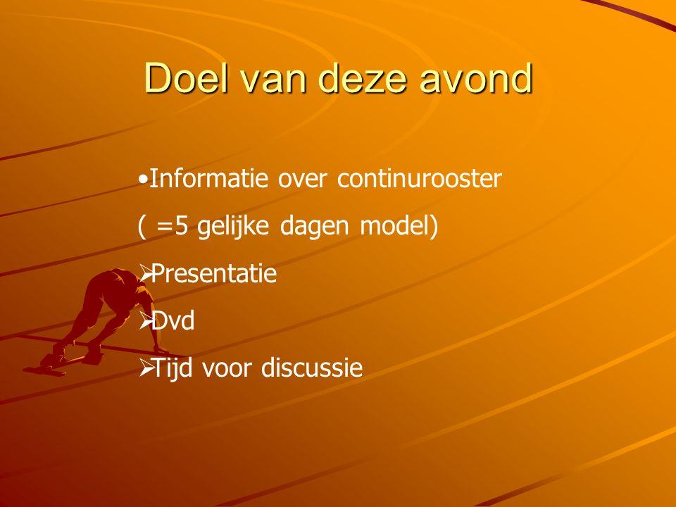 Doel van deze avond Informatie over continurooster ( =5 gelijke dagen model)  Presentatie  Dvd  Tijd voor discussie
