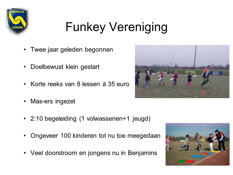 Funkey Vereniging Twee jaar geleden begonnen Doelbewust klein gestart Korte reeks van 8 lessen à 35 euro Mas-ers ingezet 2:10 begeleiding (1 volwassenen+1 jeugd) Ongeveer 100 kinderen tot nu toe meegedaan Veel doorstroom en jongens nu in Benjamins