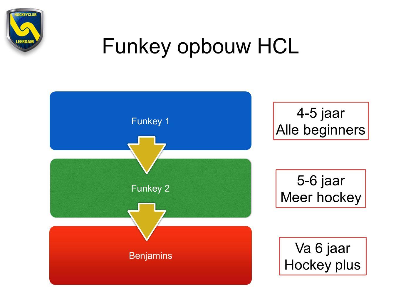 Funkey opbouw HCL Funkey 1 Funkey 2 Benjamins 4-5 jaar Alle beginners 5-6 jaar Meer hockey Va 6 jaar Hockey plus