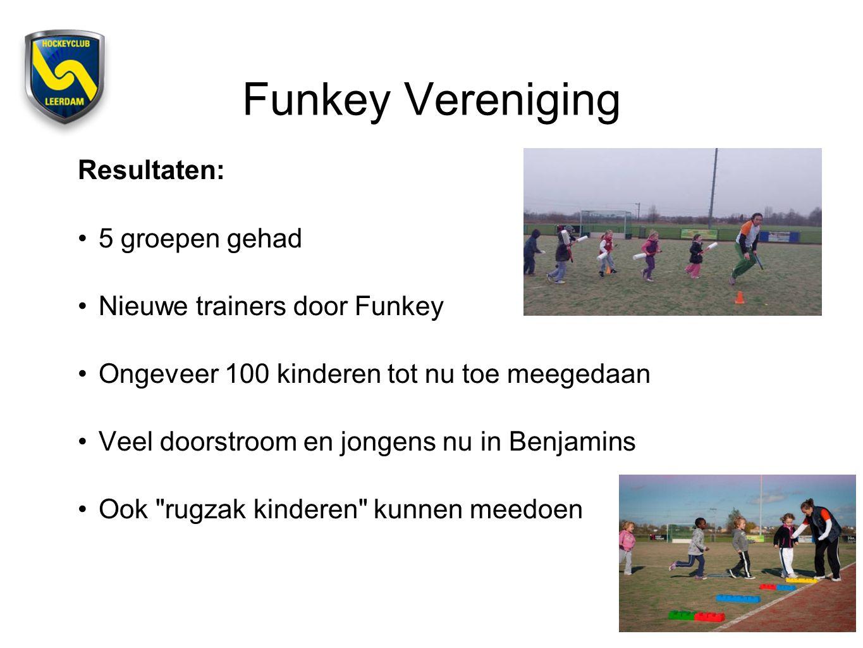 Funkey Vereniging Resultaten: 5 groepen gehad Nieuwe trainers door Funkey Ongeveer 100 kinderen tot nu toe meegedaan Veel doorstroom en jongens nu in Benjamins Ook rugzak kinderen kunnen meedoen