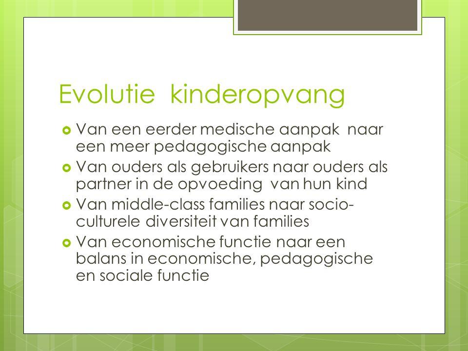 Evolutie kinderopvang  Van een eerder medische aanpak naar een meer pedagogische aanpak  Van ouders als gebruikers naar ouders als partner in de opv