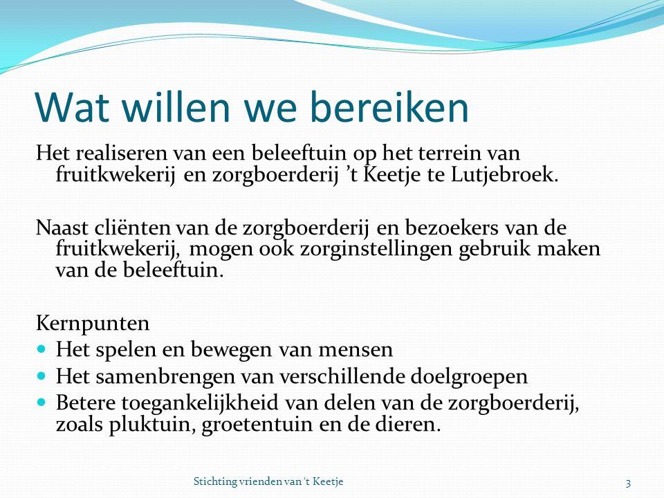 Hoe Aanvragen fondsen Acties door de Stichting: zoals bingo avond, milieu containers.