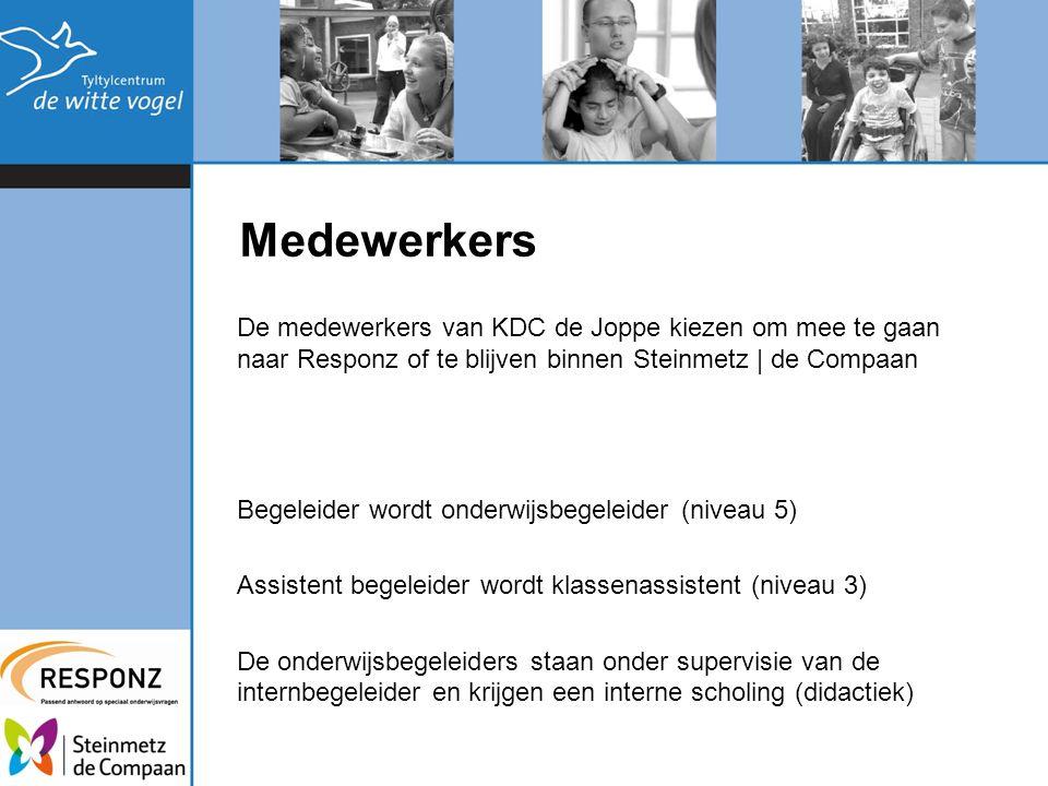 Medewerkers De medewerkers van KDC de Joppe kiezen om mee te gaan naar Responz of te blijven binnen Steinmetz | de Compaan Begeleider wordt onderwijsb