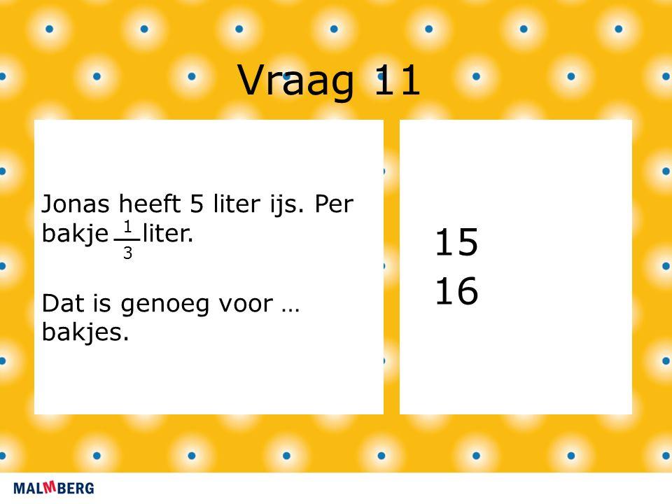 Vraag 11 Jonas heeft 5 liter ijs. Per bakje liter. Dat is genoeg voor … bakjes. 15 16 1 3