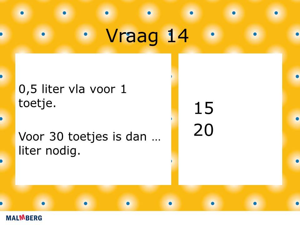Vraag 14 0,5 liter vla voor 1 toetje. Voor 30 toetjes is dan … liter nodig. 15 20