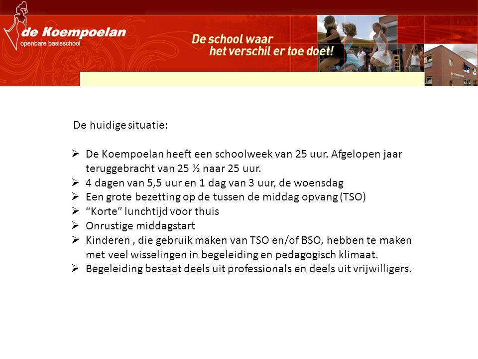 De huidige situatie:  De Koempoelan heeft een schoolweek van 25 uur. Afgelopen jaar teruggebracht van 25 ½ naar 25 uur.  4 dagen van 5,5 uur en 1 da