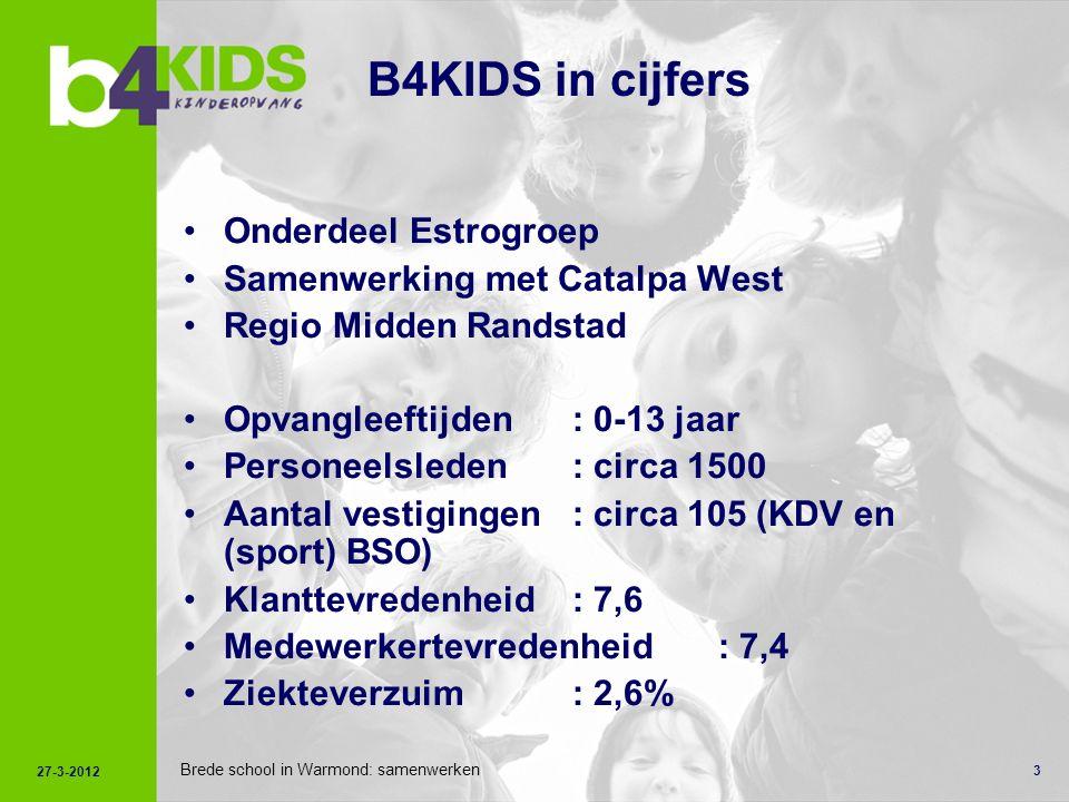 3 Brede school in Warmond: samenwerken B4KIDS in cijfers Onderdeel Estrogroep Samenwerking met Catalpa West Regio Midden Randstad Opvangleeftijden: 0-13 jaar Personeelsleden: circa 1500 Aantal vestigingen: circa 105 (KDV en (sport) BSO) Klanttevredenheid: 7,6 Medewerkertevredenheid: 7,4 Ziekteverzuim: 2,6% 27-3-2012