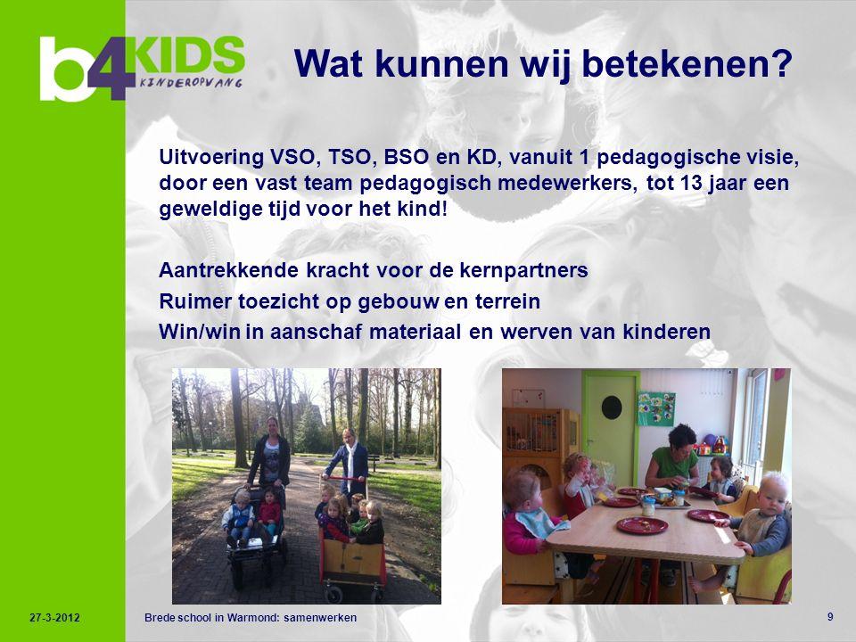 9Brede school in Warmond: samenwerken Wat kunnen wij betekenen.