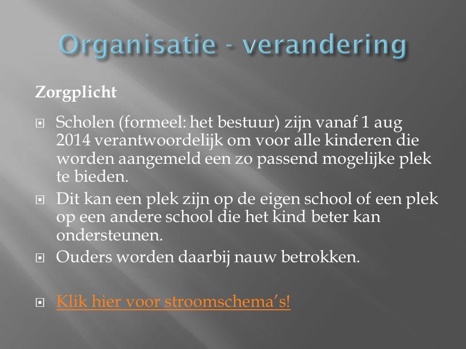 Zorgplicht  Scholen (formeel: het bestuur) zijn vanaf 1 aug 2014 verantwoordelijk om voor alle kinderen die worden aangemeld een zo passend mogelijke