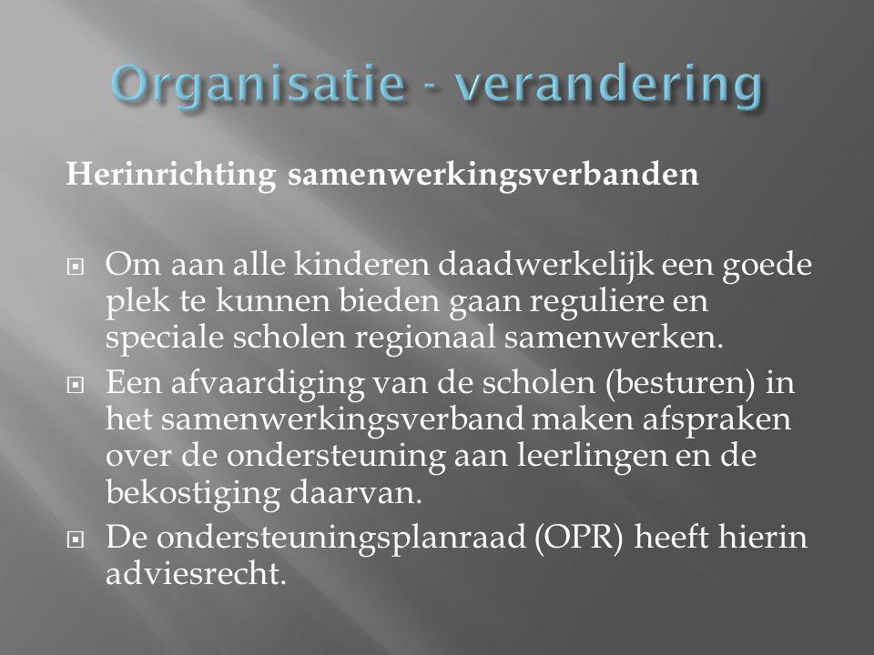  Een samenwerkingsverband passend onderwijs (swv) is de nieuwe vorm waarin scholen gaan samenwerken op het terrein van passend onderwijs.
