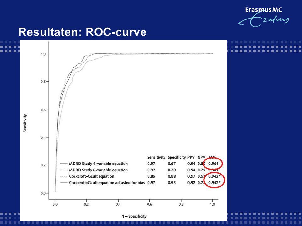 Resultaten: ROC-curve