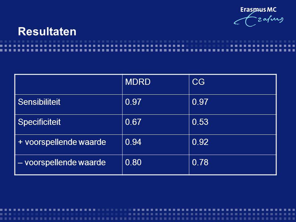 Resultaten MDRDCG Sensibiliteit0.97 Specificiteit0.670.53 + voorspellende waarde0.940.92 – voorspellende waarde0.800.78