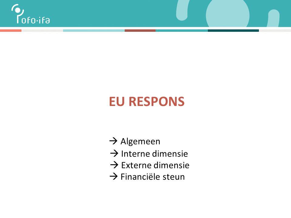 Algemeen  Interne dimensie  Externe dimensie  Financiële steun EU RESPONS