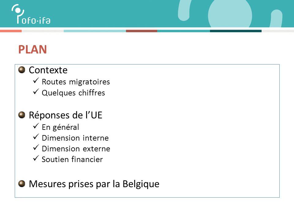 PLAN Contexte Routes migratoires Quelques chiffres Réponses de l'UE En général Dimension interne Dimension externe Soutien financier Mesures prises par la Belgique