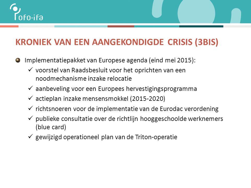 KRONIEK VAN EEN AANGEKONDIGDE CRISIS (3BIS) Implementatiepakket van Europese agenda (eind mei 2015): voorstel van Raadsbesluit voor het oprichten van een noodmechanisme inzake relocatie aanbeveling voor een Europees hervestigingsprogramma actieplan inzake mensensmokkel (2015-2020) richtsnoeren voor de implementatie van de Eurodac verordening publieke consultatie over de richtlijn hooggeschoolde werknemers (blue card) gewijzigd operationeel plan van de Triton-operatie
