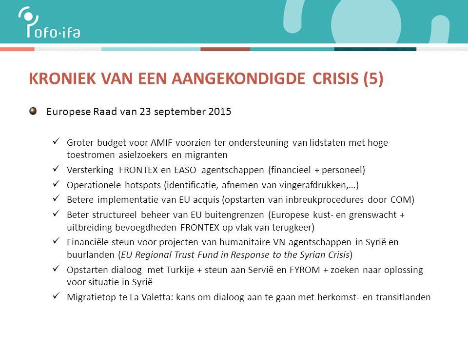KRONIEK VAN EEN AANGEKONDIGDE CRISIS (5) Europese Raad van 23 september 2015 Groter budget voor AMIF voorzien ter ondersteuning van lidstaten met hoge toestromen asielzoekers en migranten Versterking FRONTEX en EASO agentschappen (financieel + personeel) Operationele hotspots (identificatie, afnemen van vingerafdrukken,…) Betere implementatie van EU acquis (opstarten van inbreukprocedures door COM) Beter structureel beheer van EU buitengrenzen (Europese kust- en grenswacht + uitbreiding bevoegdheden FRONTEX op vlak van terugkeer) Financiële steun voor projecten van humanitaire VN-agentschappen in Syrië en buurlanden (EU Regional Trust Fund in Response to the Syrian Crisis) Opstarten dialoog met Turkije + steun aan Servië en FYROM + zoeken naar oplossing voor situatie in Syrië Migratietop te La Valetta: kans om dialoog aan te gaan met herkomst- en transitlanden