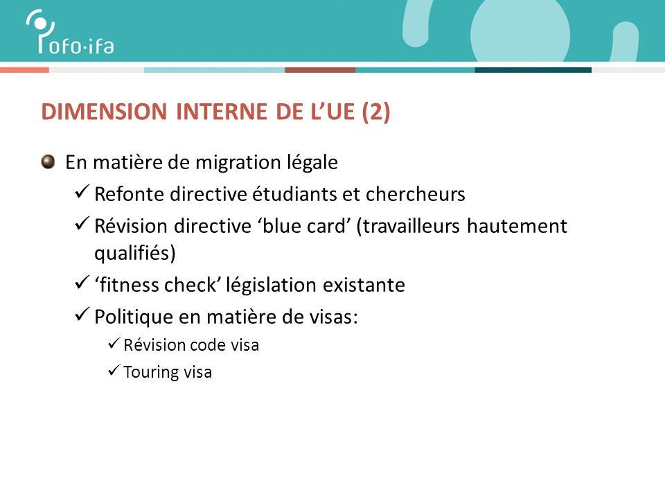 DIMENSION INTERNE DE L'UE (2) En matière de migration légale Refonte directive étudiants et chercheurs Révision directive 'blue card' (travailleurs hautement qualifiés) 'fitness check' législation existante Politique en matière de visas: Révision code visa Touring visa