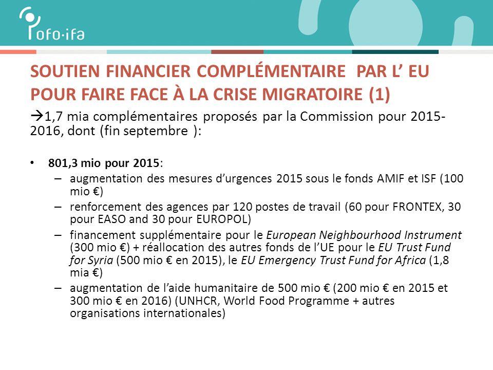 SOUTIEN FINANCIER COMPLÉMENTAIRE PAR L' EU POUR FAIRE FACE À LA CRISE MIGRATOIRE (1)  1,7 mia complémentaires proposés par la Commission pour 2015- 2016, dont (fin septembre ): 801,3 mio pour 2015: – augmentation des mesures d'urgences 2015 sous le fonds AMIF et ISF (100 mio €) – renforcement des agences par 120 postes de travail (60 pour FRONTEX, 30 pour EASO and 30 pour EUROPOL) – financement supplémentaire pour le European Neighbourhood Instrument (300 mio €) + réallocation des autres fonds de l'UE pour le EU Trust Fund for Syria (500 mio € en 2015), le EU Emergency Trust Fund for Africa (1,8 mia €) – augmentation de l'aide humanitaire de 500 mio € (200 mio € en 2015 et 300 mio € en 2016) (UNHCR, World Food Programme + autres organisations internationales)