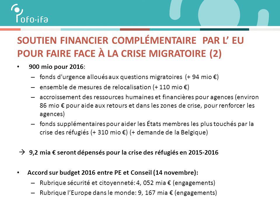 SOUTIEN FINANCIER COMPLÉMENTAIRE PAR L' EU POUR FAIRE FACE À LA CRISE MIGRATOIRE (2) 900 mio pour 2016: – fonds d urgence alloués aux questions migratoires (+ 94 mio €) – ensemble de mesures de relocalisation (+ 110 mio €) – accroissement des ressources humaines et financières pour agences (environ 86 mio € pour aide aux retours et dans les zones de crise, pour renforcer les agences) – fonds supplémentaires pour aider les États membres les plus touchés par la crise des réfugiés (+ 310 mio €) (+ demande de la Belgique)  9,2 mia € seront dépensés pour la crise des réfugiés en 2015-2016 Accord sur budget 2016 entre PE et Conseil (14 novembre): – Rubrique sécurité et citoyenneté: 4, 052 mia € (engagements) – Rubrique l'Europe dans le monde: 9, 167 mia € (engagements)