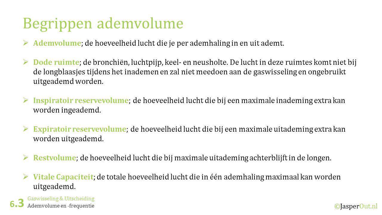 Gaswisseling & Uitscheiding 6.3 ©JasperOut.nl Ademvolume en -frequentie Begrippen ademvolume  Ademvolume; de hoeveelheid lucht die je per ademhaling