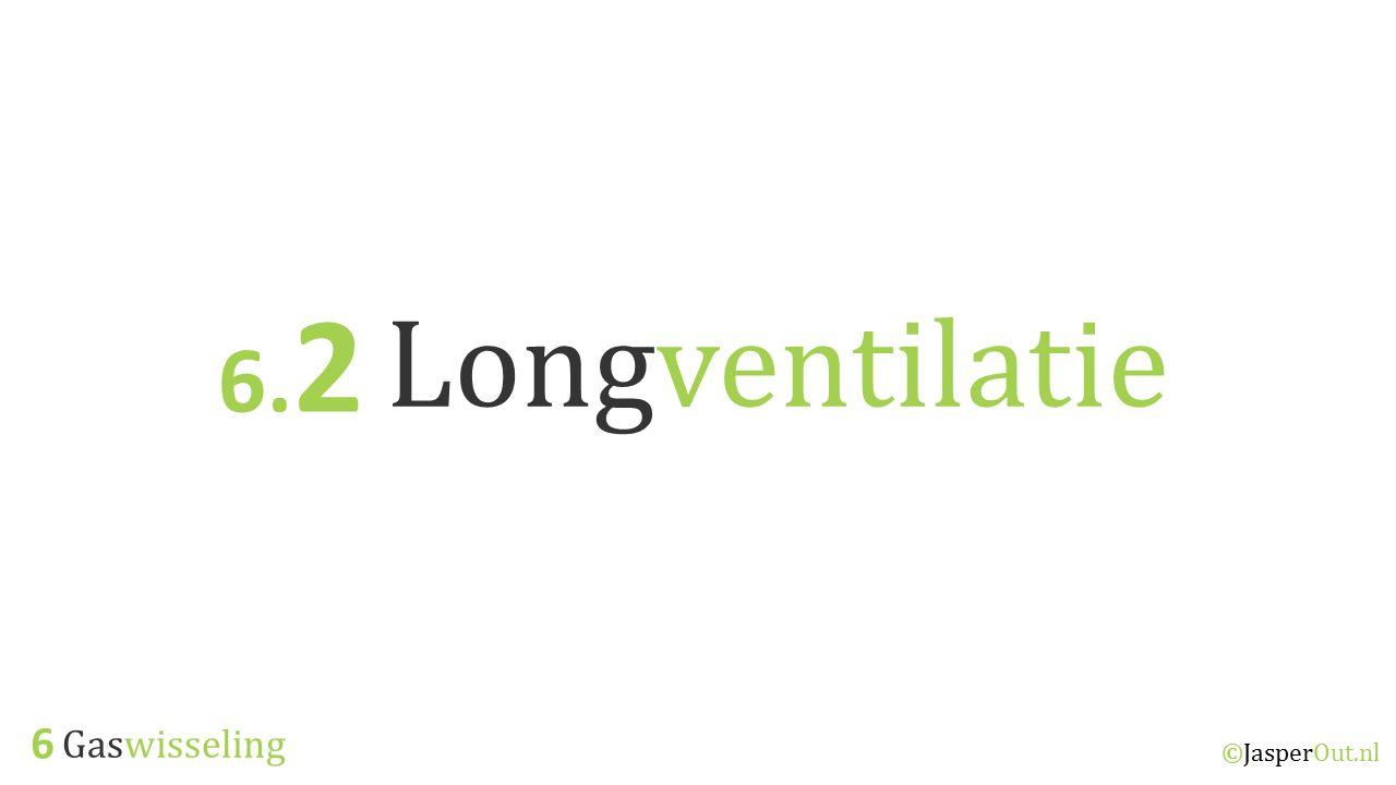 Gaswisseling & Uitscheiding 6.2 ©JasperOut.nl Longventilatie De Pleura De longen bevinden zich tussen de ribben, welke met elkaar verbonden zijn door tussenribspieren, en het borstbeen.