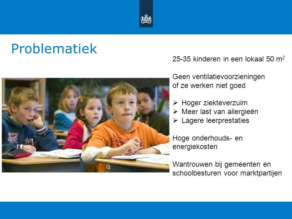 9.000 scholen PO+VO, gemiddeld 40 jaar oud 16 mln m2 (10 mln obv aantal lln)